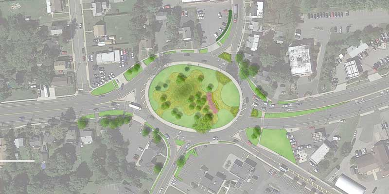 Site Planning Land Development Engineering Land Planning – Site Planning Site Development Inc